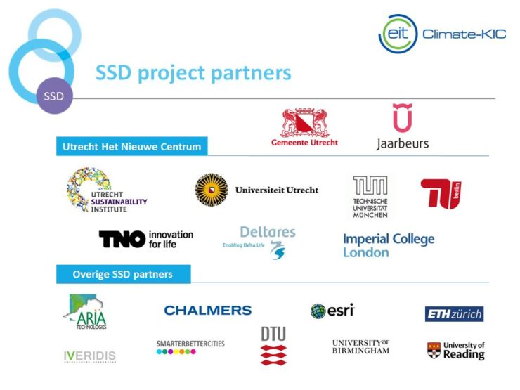 20160719 SSD project partners_NL